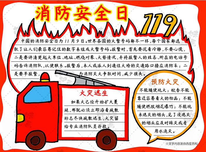 全国消防日手抄报-步骤5