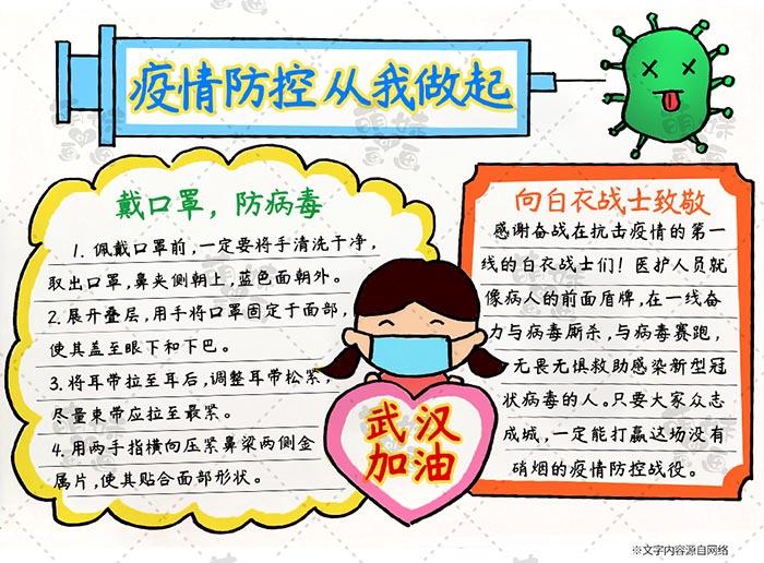预防冠状病毒手抄报模板步骤3-2