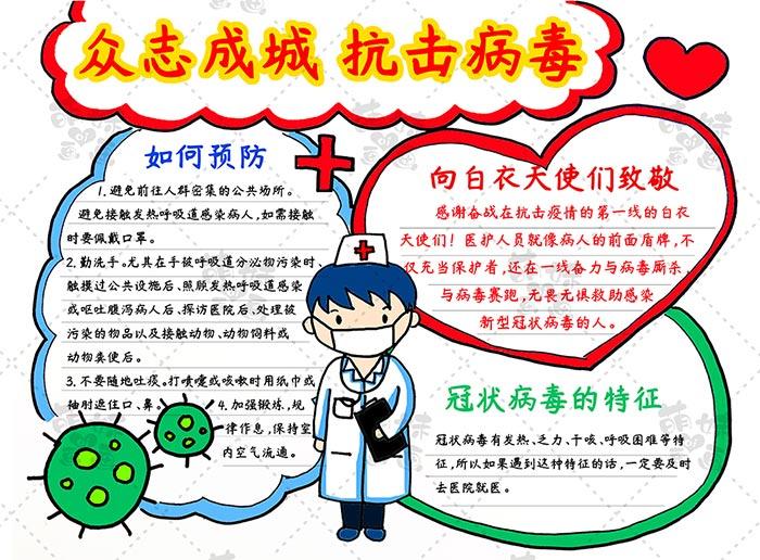 预防冠状病毒手抄报模板步骤5-2