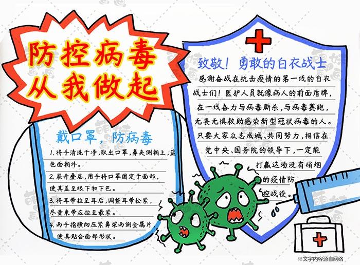 预防冠状病毒手抄报模板步骤6-2